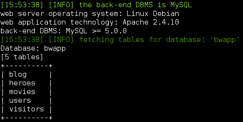 sqlmap tables